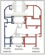 sezione_taglio_termico[1]